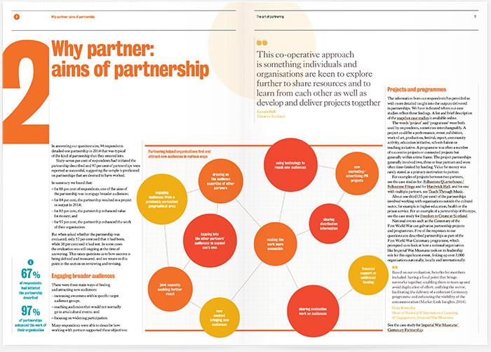Art-of-Partnering-Spread_2