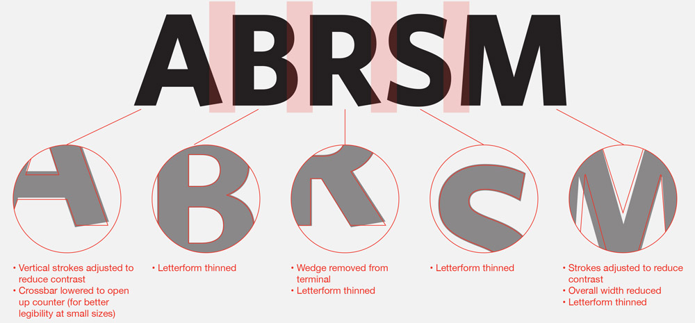 abrsm_logo_type_marked-up