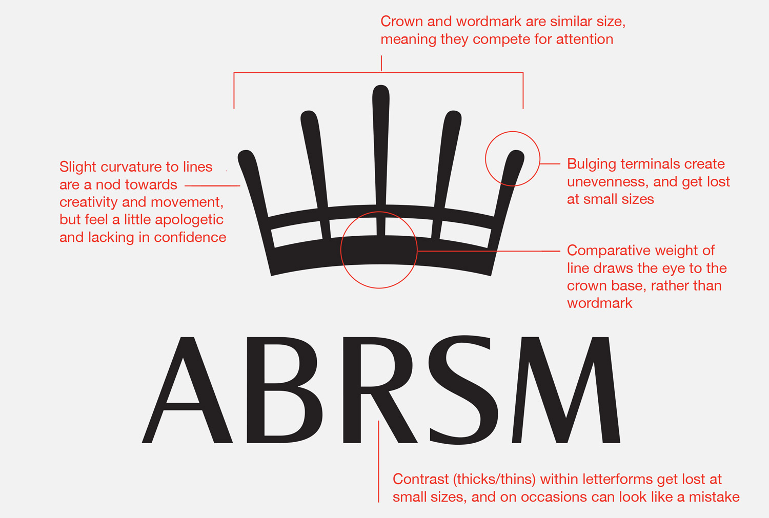 abrsm_original_logo_mark-up
