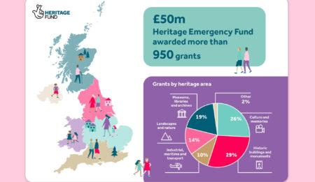 Heritage Fund_Social_1c
